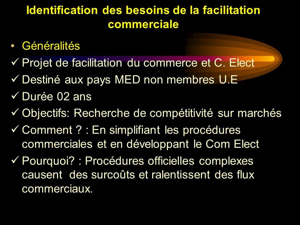 Identification des besoins de la facilitation commerciale Intégrité des service des douanes (Tunisie) Le dispositif normatif comporte: Le statut de la fonction publique, Le code des douanes, (Art 47) Les statuts particuliers, Le code pénal La convention Kyoto, la déclaration dArusha Les actions préconisées sont identiques (DZ)