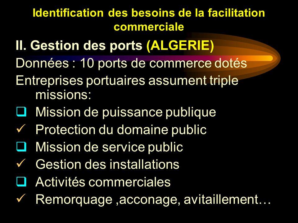 Identification des besoins de la facilitation commerciale II. Gestion des ports (ALGERIE) Données : 10 ports de commerce dotés Entreprises portuaires