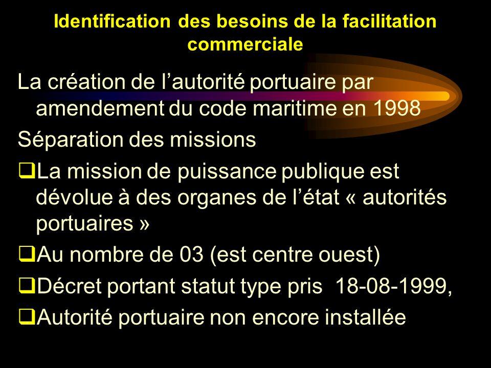 Identification des besoins de la facilitation commerciale La création de lautorité portuaire par amendement du code maritime en 1998 Séparation des mi