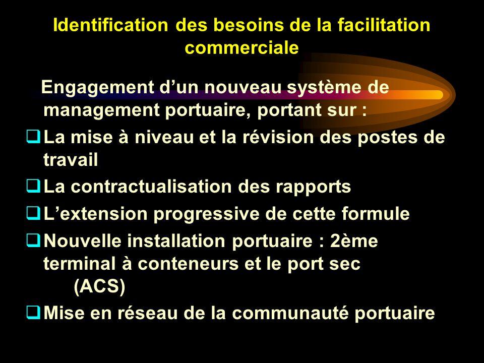 Identification des besoins de la facilitation commerciale Engagement dun nouveau système de management portuaire, portant sur : La mise à niveau et la