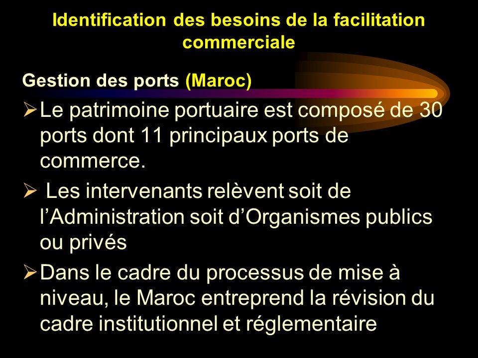 Identification des besoins de la facilitation commerciale Gestion des ports (Maroc) Le patrimoine portuaire est composé de 30 ports dont 11 principaux