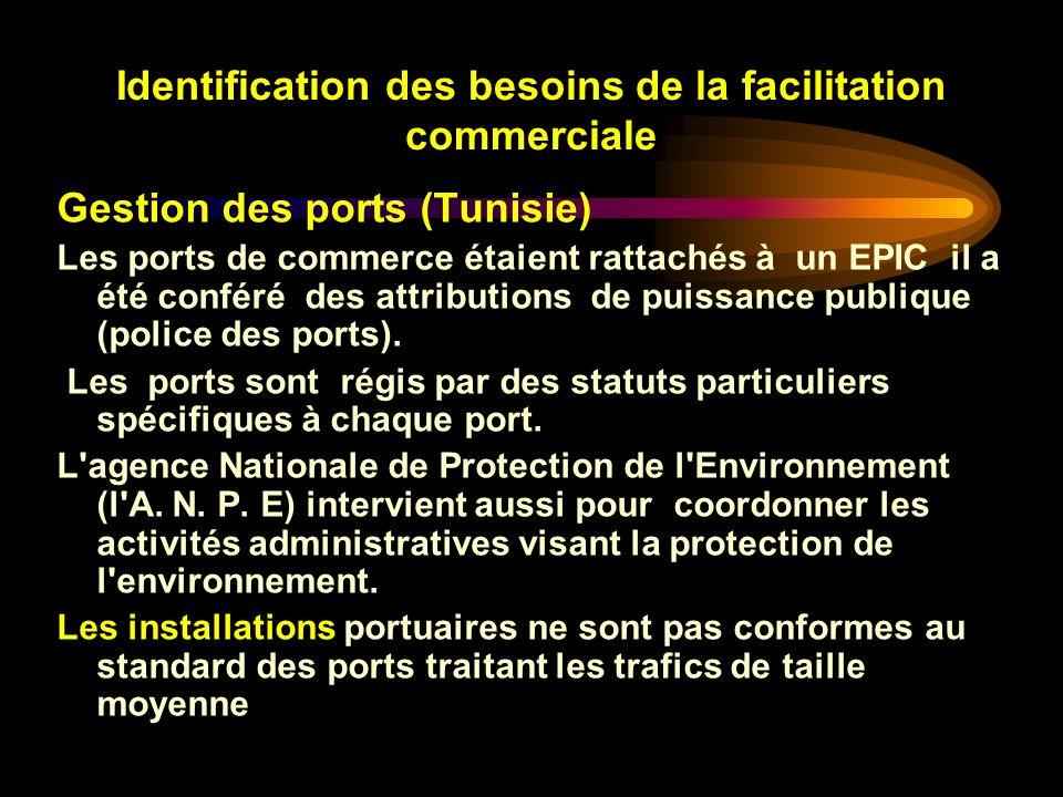 Identification des besoins de la facilitation commerciale Gestion des ports (Tunisie) Les ports de commerce étaient rattachés à un EPIC il a été confé