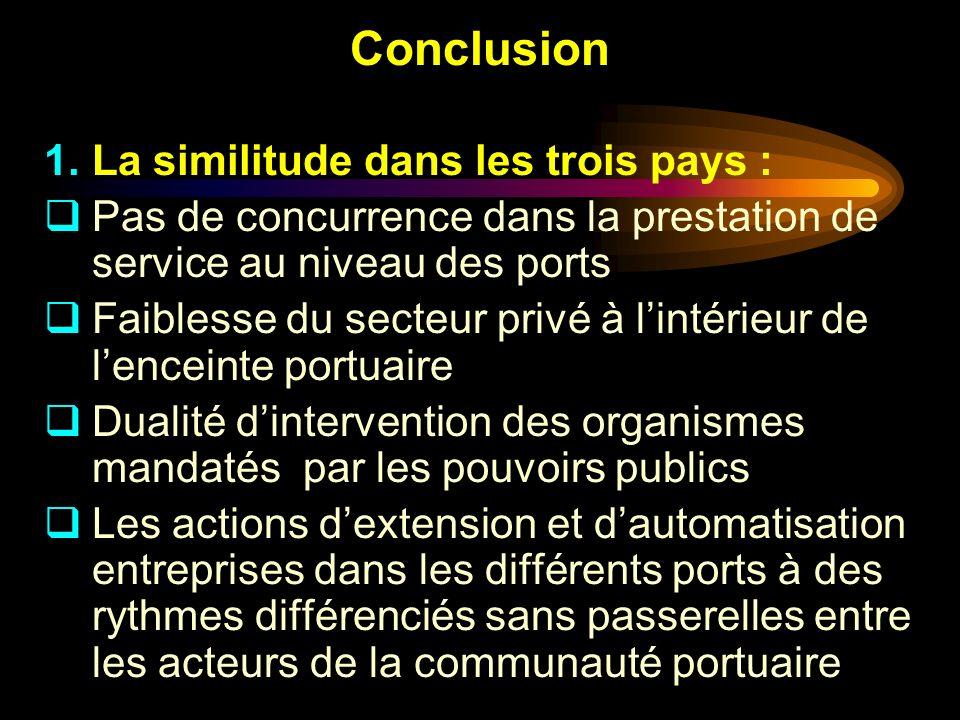Conclusion 1.La similitude dans les trois pays : Pas de concurrence dans la prestation de service au niveau des ports Faiblesse du secteur privé à lin