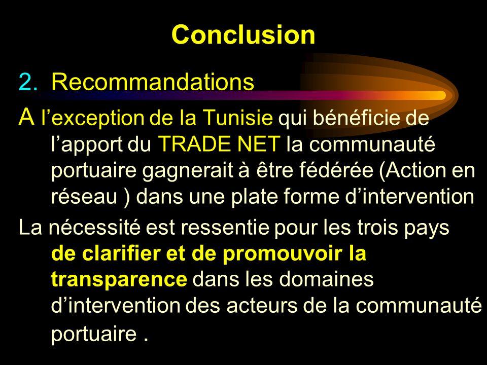 Conclusion 2.Recommandations A lexception de la Tunisie qui bénéficie de lapport du TRADE NET la communauté portuaire gagnerait à être fédérée (Action