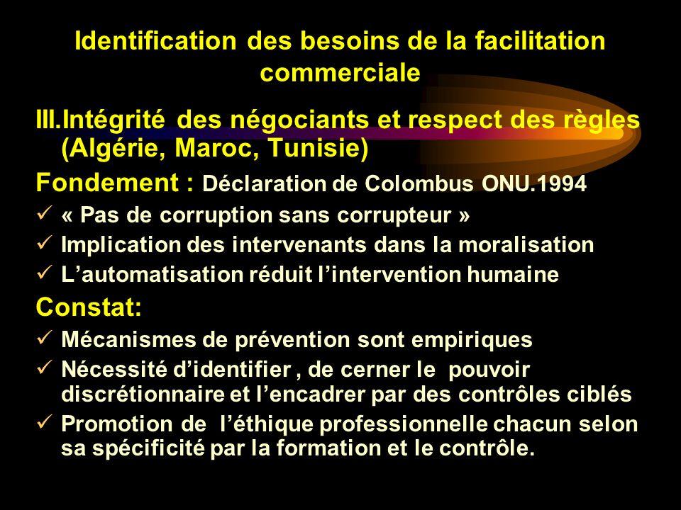 Identification des besoins de la facilitation commerciale III.Intégrité des négociants et respect des règles (Algérie, Maroc, Tunisie) Fondement : Déc