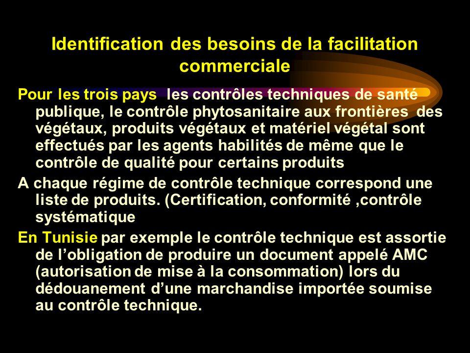 Identification des besoins de la facilitation commerciale Pour les trois pays les contrôles techniques de santé publique, le contrôle phytosanitaire a