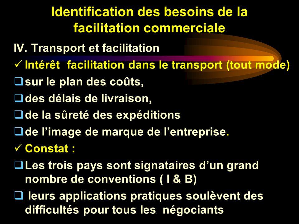 Identification des besoins de la facilitation commerciale IV. Transport et facilitation Intérêt facilitation dans le transport (tout mode) sur le plan
