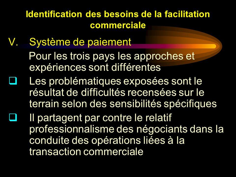 Identification des besoins de la facilitation commerciale V.Système de paiement Pour les trois pays les approches et expériences sont différentes Les