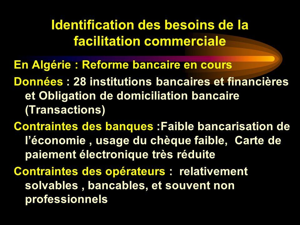 Identification des besoins de la facilitation commerciale En Algérie : Reforme bancaire en cours Données : 28 institutions bancaires et financières et