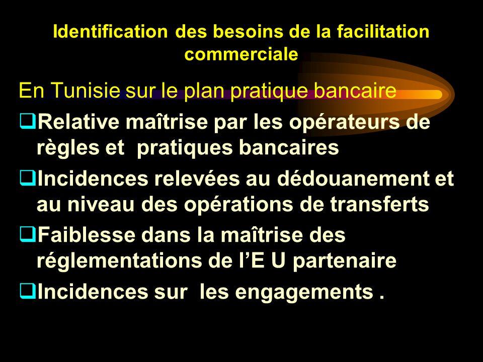 Identification des besoins de la facilitation commerciale En Tunisie sur le plan pratique bancaire Relative maîtrise par les opérateurs de règles et p