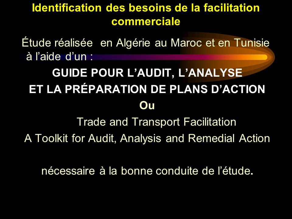 Identification des besoins de la facilitation commerciale Il faut retenir linitiative Tunisienne (A méditer) Création en 1996 du Comité de facilitation des procédures du commerce extérieur (COF PRO).