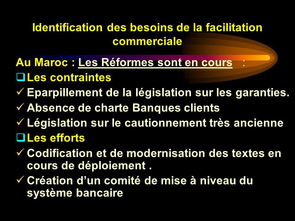 Identification des besoins de la facilitation commerciale Au Maroc : Les Réformes sont en cours : Les contraintes Eparpillement de la législation sur
