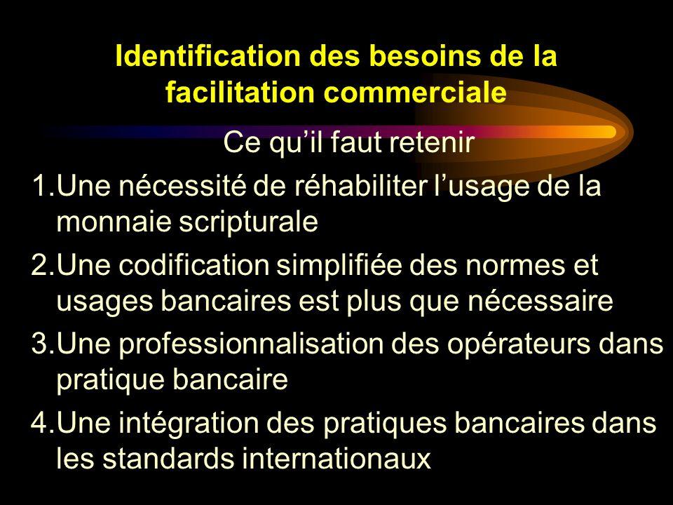 Identification des besoins de la facilitation commerciale Ce quil faut retenir 1.Une nécessité de réhabiliter lusage de la monnaie scripturale 2.Une c