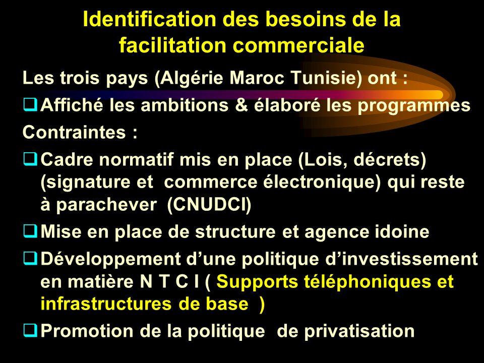 Identification des besoins de la facilitation commerciale Les trois pays (Algérie Maroc Tunisie) ont : Affiché les ambitions & élaboré les programmes