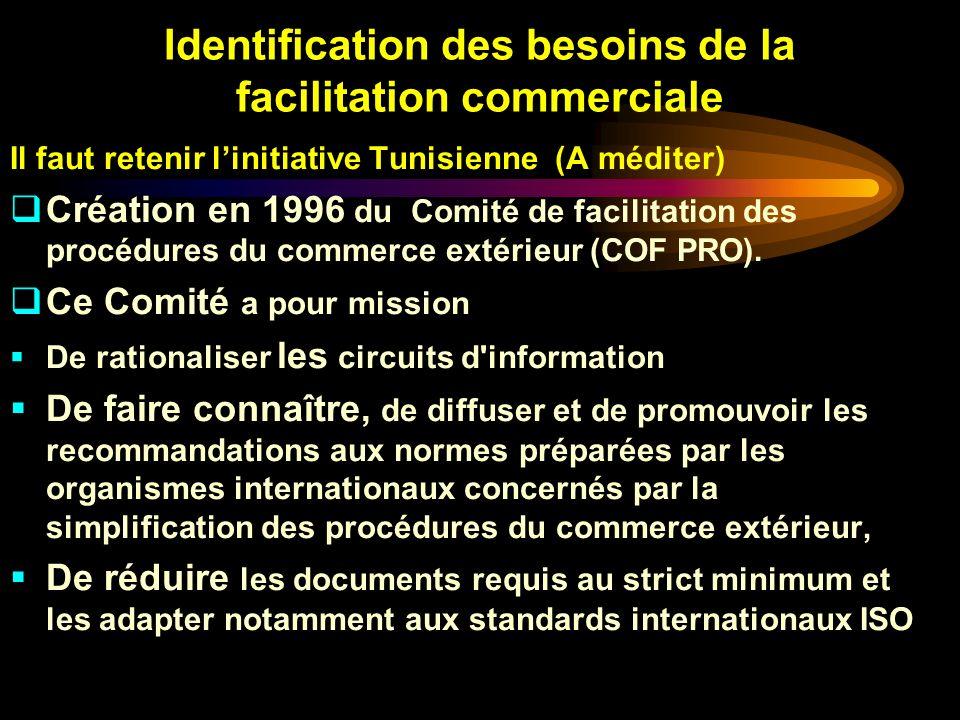 Identification des besoins de la facilitation commerciale Il faut retenir linitiative Tunisienne (A méditer) Création en 1996 du Comité de facilitatio