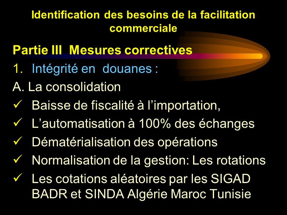 Identification des besoins de la facilitation commerciale Partie III Mesures correctives 1.Intégrité en douanes : A. La consolidation Baisse de fiscal