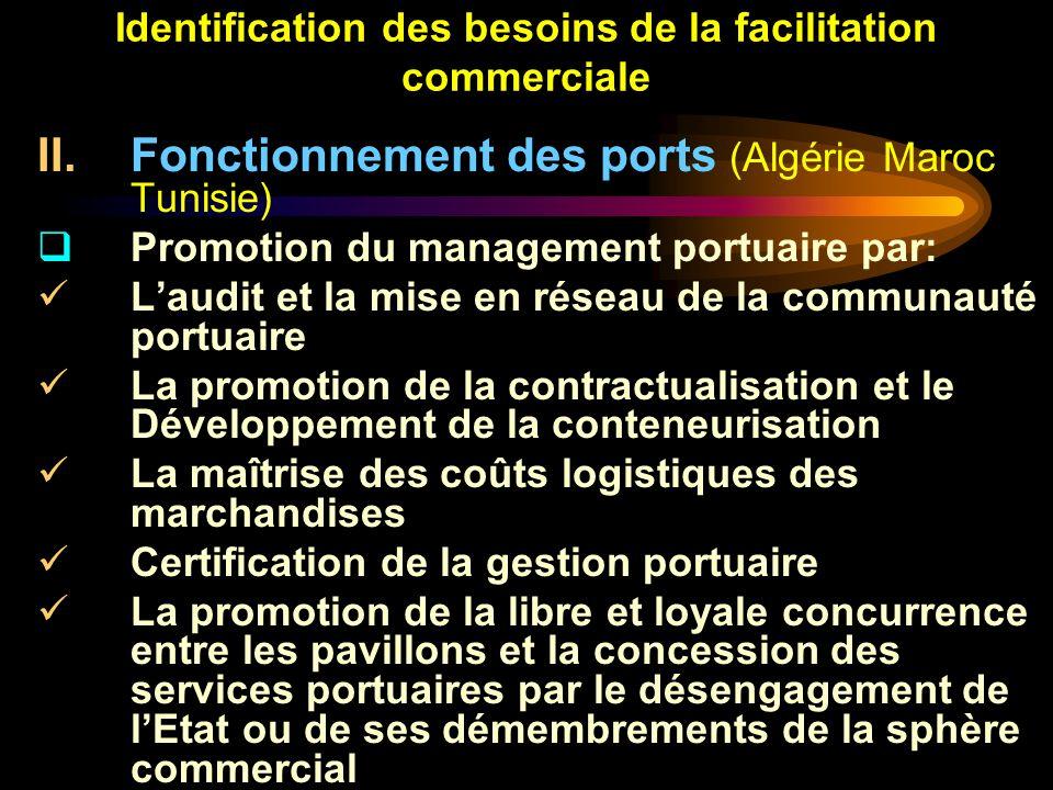 Identification des besoins de la facilitation commerciale II.Fonctionnement des ports (Algérie Maroc Tunisie) Promotion du management portuaire par: L