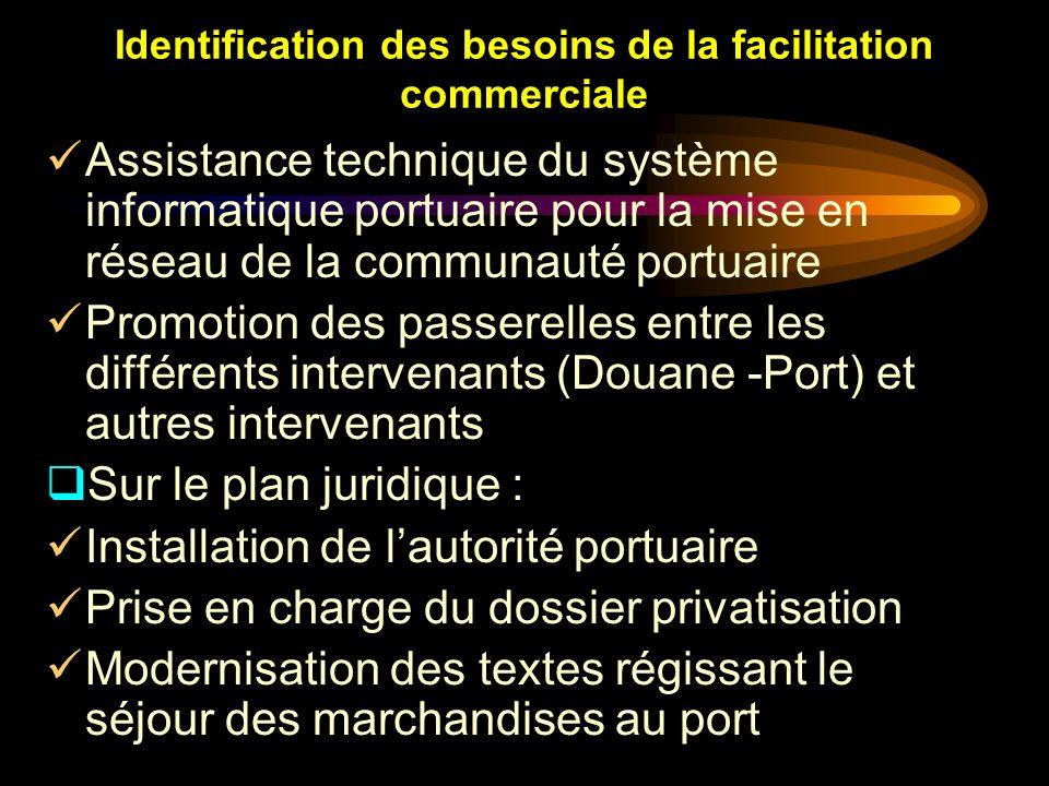Identification des besoins de la facilitation commerciale Assistance technique du système informatique portuaire pour la mise en réseau de la communau