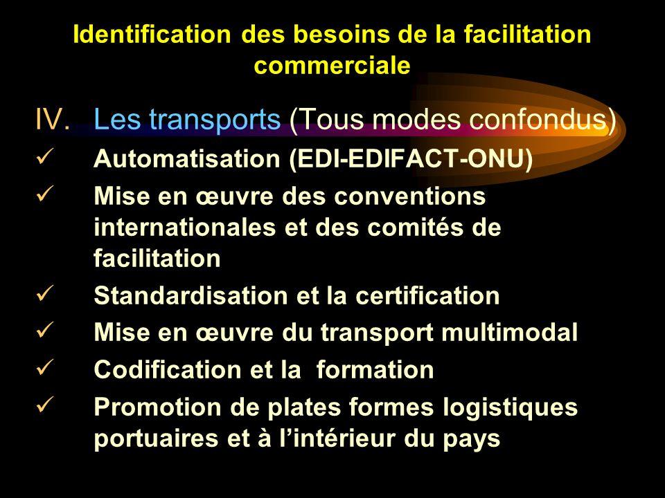 Identification des besoins de la facilitation commerciale IV.Les transports (Tous modes confondus) Automatisation (EDI-EDIFACT-ONU) Mise en œuvre des