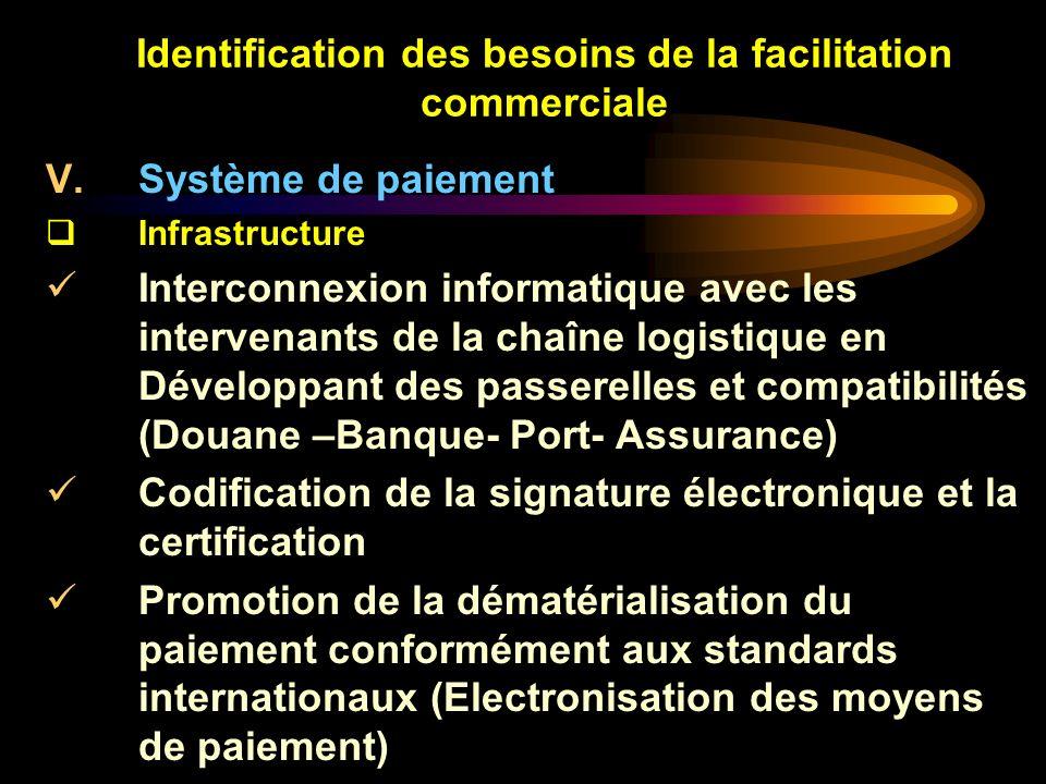Identification des besoins de la facilitation commerciale V.Système de paiement Infrastructure Interconnexion informatique avec les intervenants de la