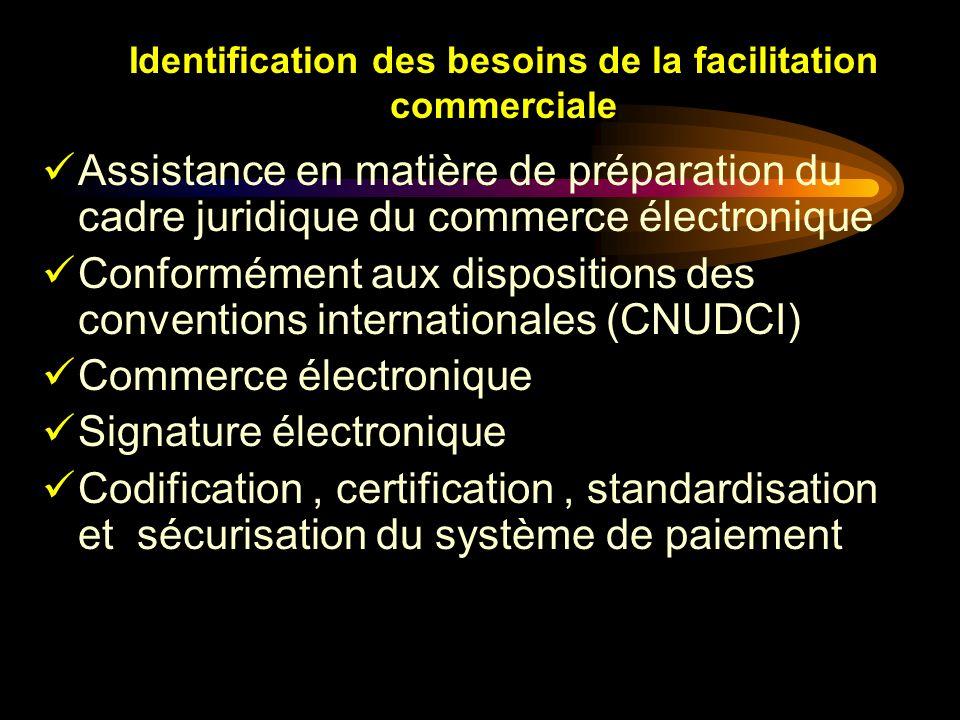 Assistance en matière de préparation du cadre juridique du commerce électronique Conformément aux dispositions des conventions internationales (CNUDCI