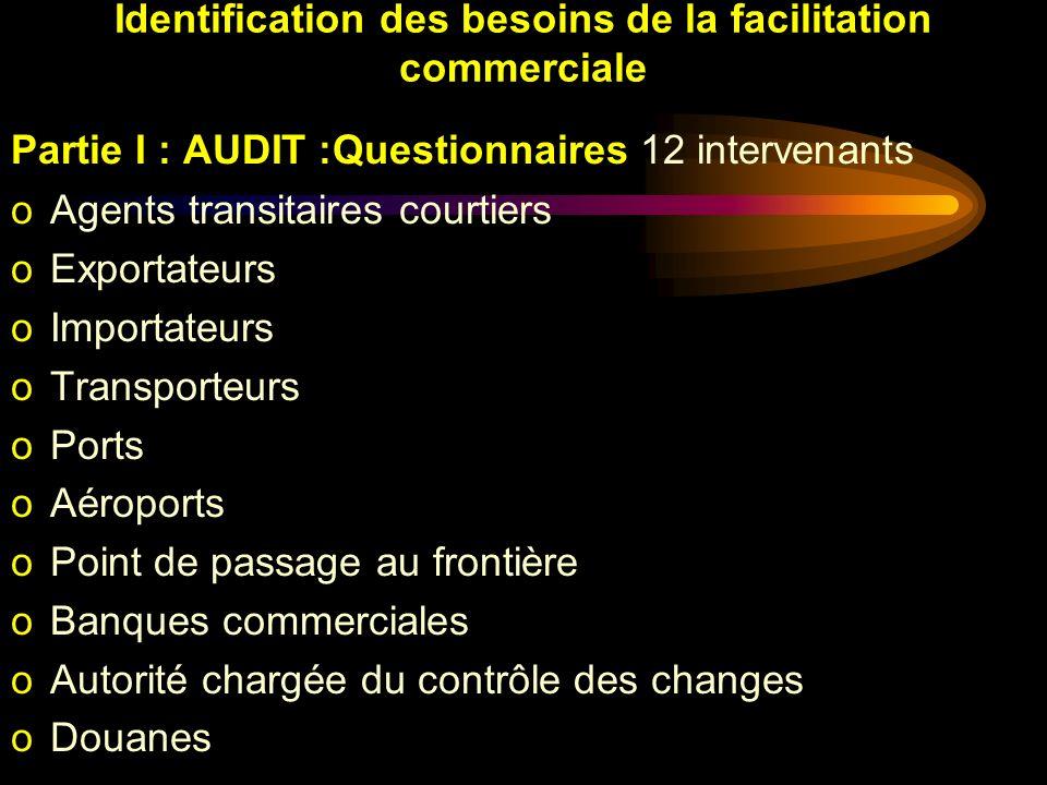 Identification des besoins de la facilitation commerciale Partie I : AUDIT :Questionnaires 12 intervenants oAgents transitaires courtiers oExportateur