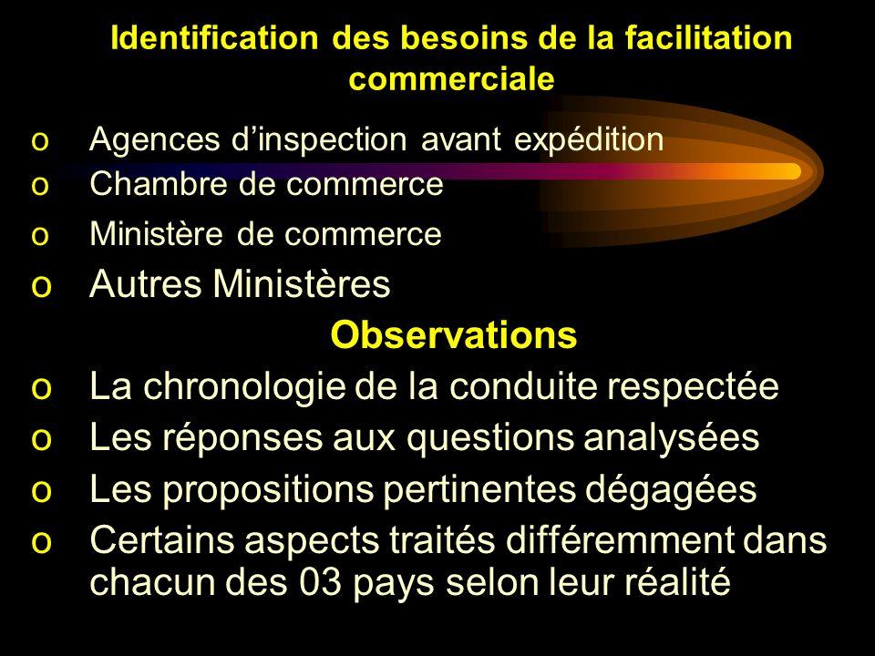 Identification des besoins de la facilitation commerciale oAgences dinspection avant expédition oChambre de commerce oMinistère de commerce oAutres Mi