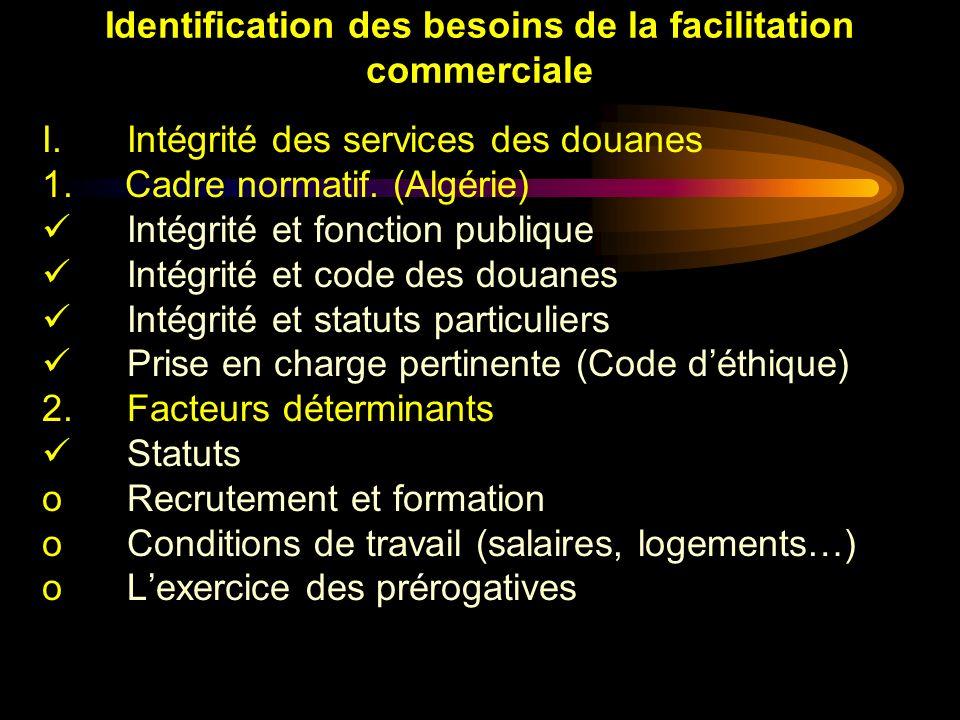 Identification des besoins de la facilitation commerciale I.Intégrité des services des douanes 1. Cadre normatif. (Algérie) Intégrité et fonction publ