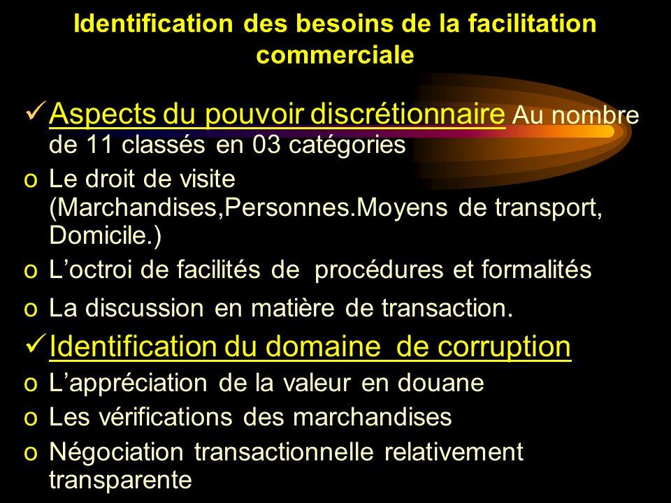 Identification des besoins de la facilitation commerciale Aspects du pouvoir discrétionnaire Au nombre de 11 classés en 03 catégories oLe droit de vis