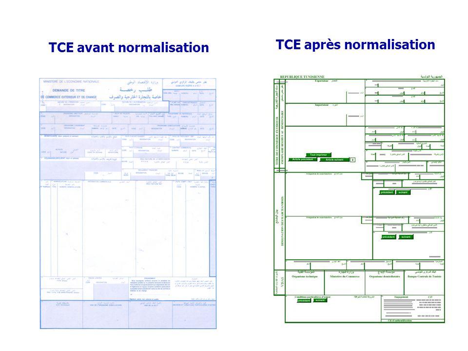 TCE avant normalisation TCE après normalisation