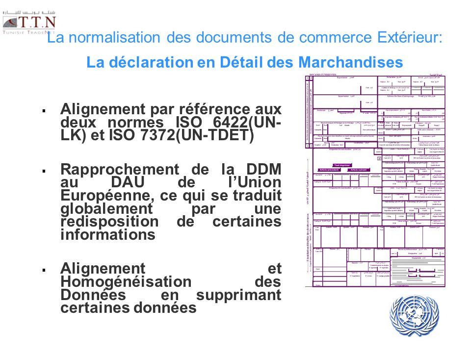 UNECE UN/CEFACT Alignement par référence aux deux normes ISO 6422(UN- LK) et ISO 7372(UN-TDET) Rapprochement de la DDM au DAU de lUnion Européenne, ce