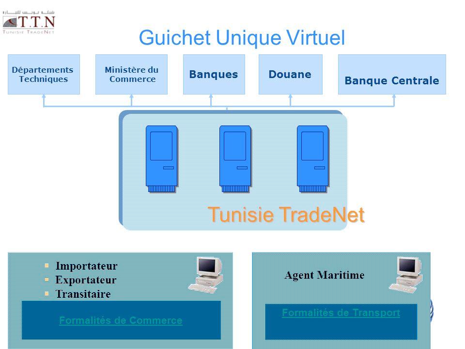 UNECE UN/CEFACT Guichet Unique Virtuel Agent Maritime Formalités de Transport Départements Techniques Ministère du Commerce BanquesDouane Banque Centr