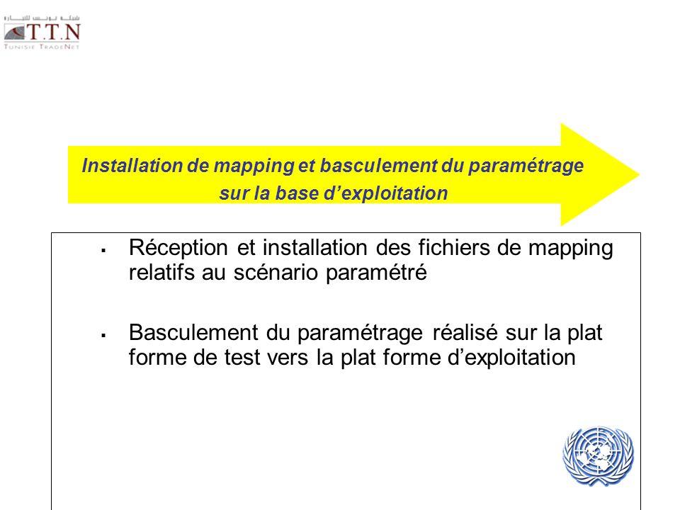 UNECE UN/CEFACT Installation de mapping et basculement du paramétrage sur la base dexploitation Réception et installation des fichiers de mapping rela