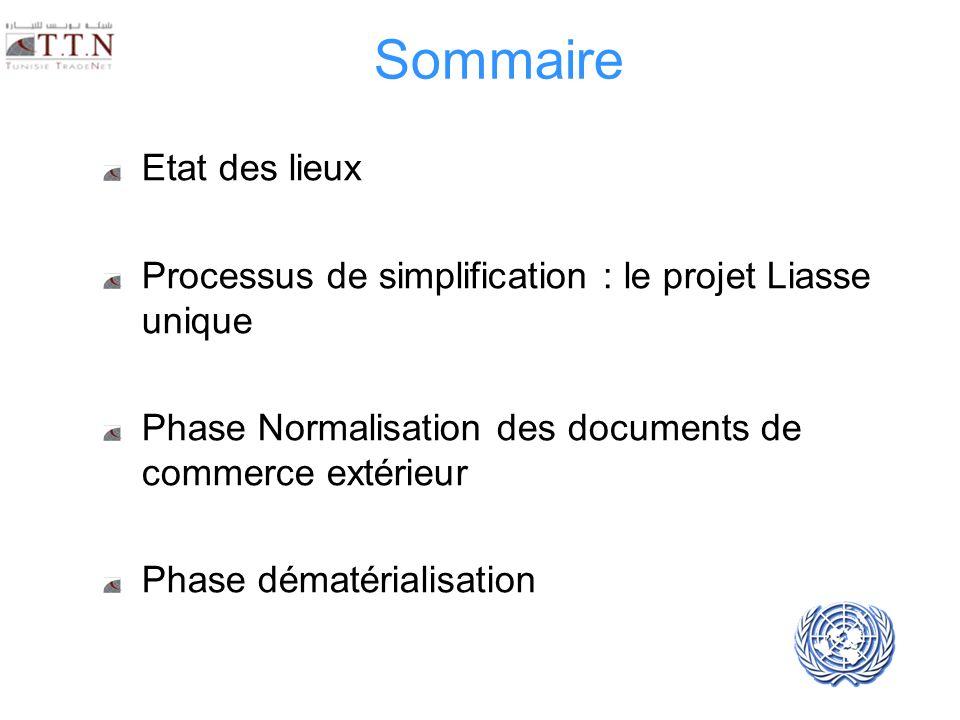 UNECE UN/CEFACT Sommaire Etat des lieux Processus de simplification : le projet Liasse unique Phase Normalisation des documents de commerce extérieur