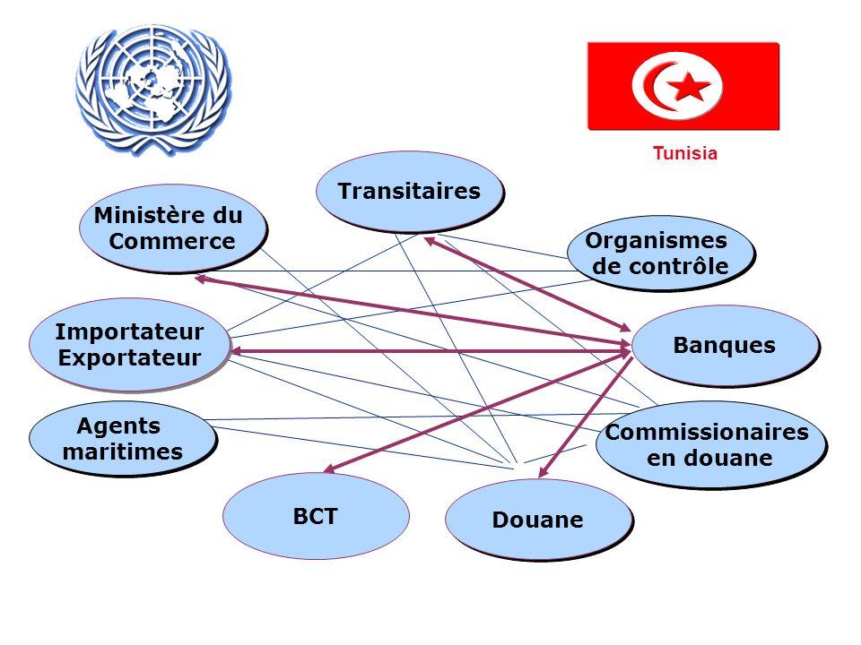 Tunisia Commissionaires en douane Commissionaires en douane Organismes de contrôle Organismes de contrôle Agents maritimes Agents maritimes Banques Im