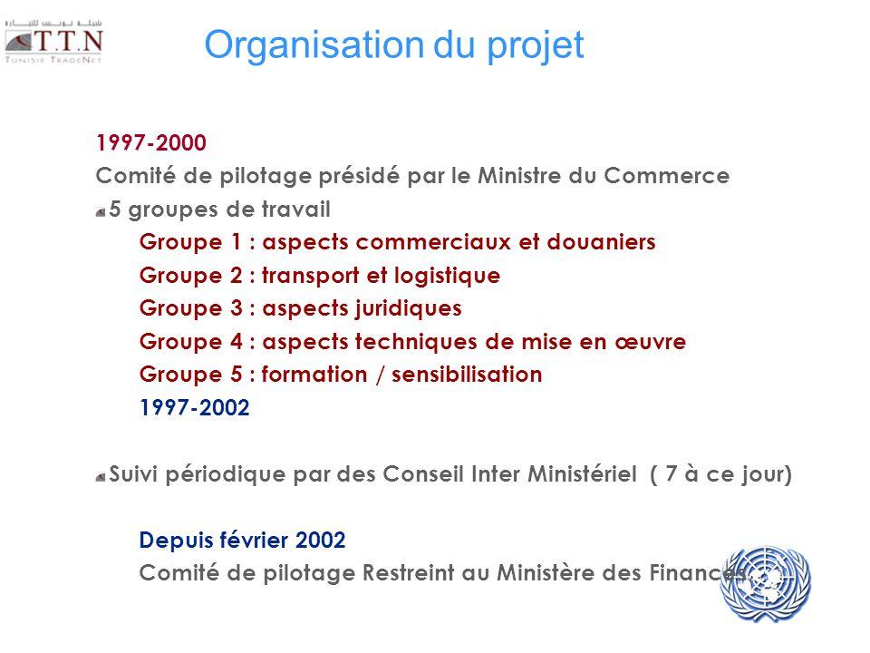 UNECE UN/CEFACT Organisation du projet 1997-2000 Comité de pilotage présidé par le Ministre du Commerce 5 groupes de travail Groupe 1 : aspects commer