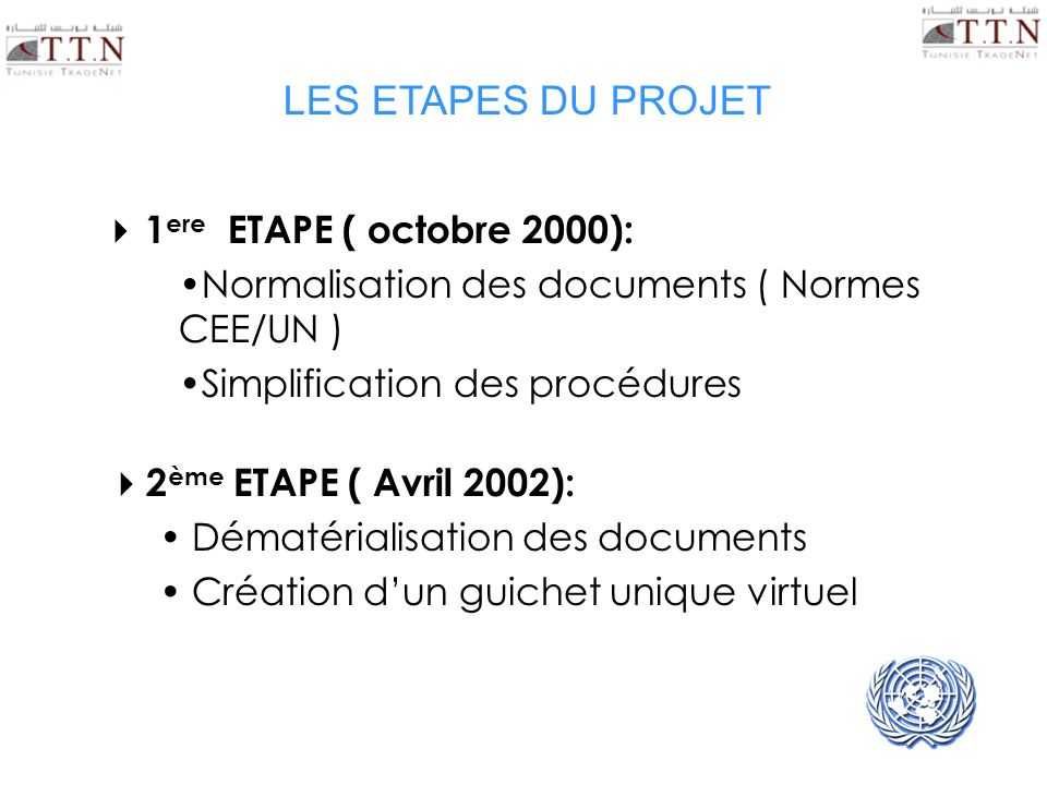 UNECE UN/CEFACT LES ETAPES DU PROJET 1 ere ETAPE ( octobre 2000): Normalisation des documents ( Normes CEE/UN ) Simplification des procédures 2 ème ET