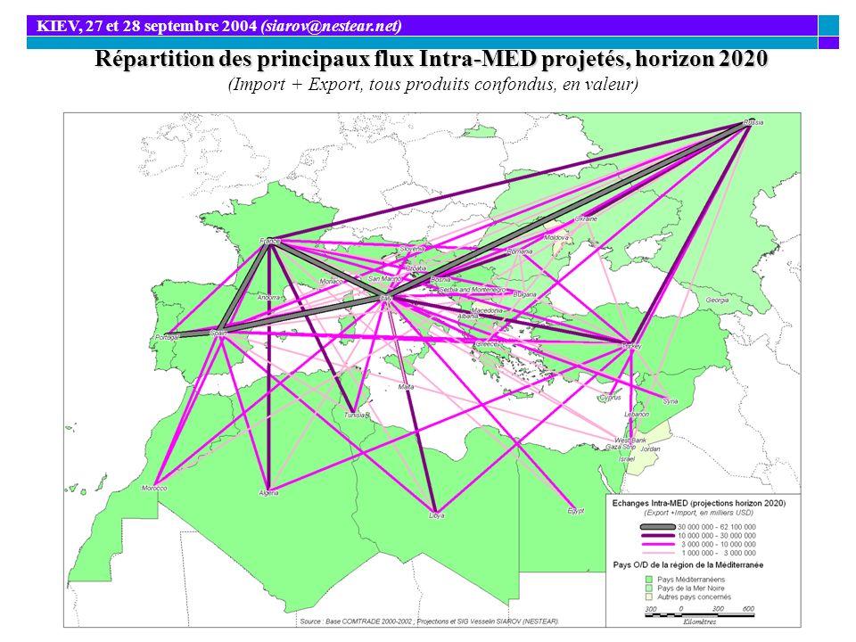 Répartition des principaux flux Intra-MED projetés, horizon 2020 Répartition des principaux flux Intra-MED projetés, horizon 2020 (Import + Export, to