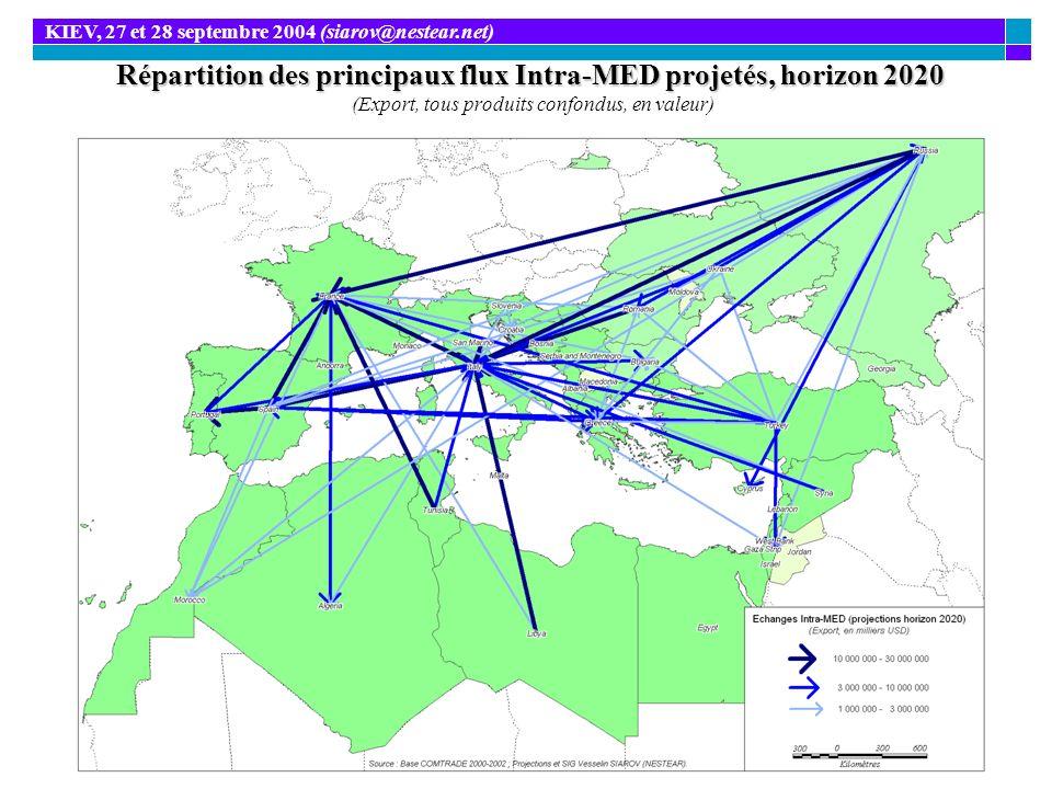 Répartition des principaux flux Intra-MED projetés, horizon 2020 Répartition des principaux flux Intra-MED projetés, horizon 2020 (Export, tous produi