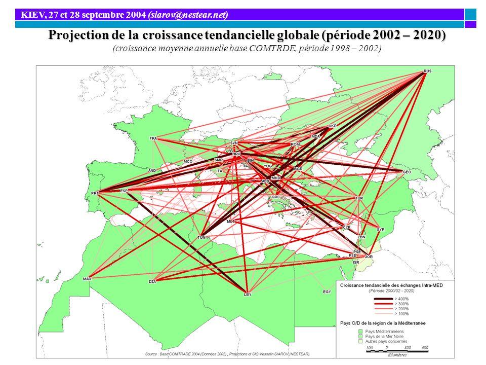 Projection de la croissance tendancielle globale (période 2002 – 2020) Projection de la croissance tendancielle globale (période 2002 – 2020) (croissa