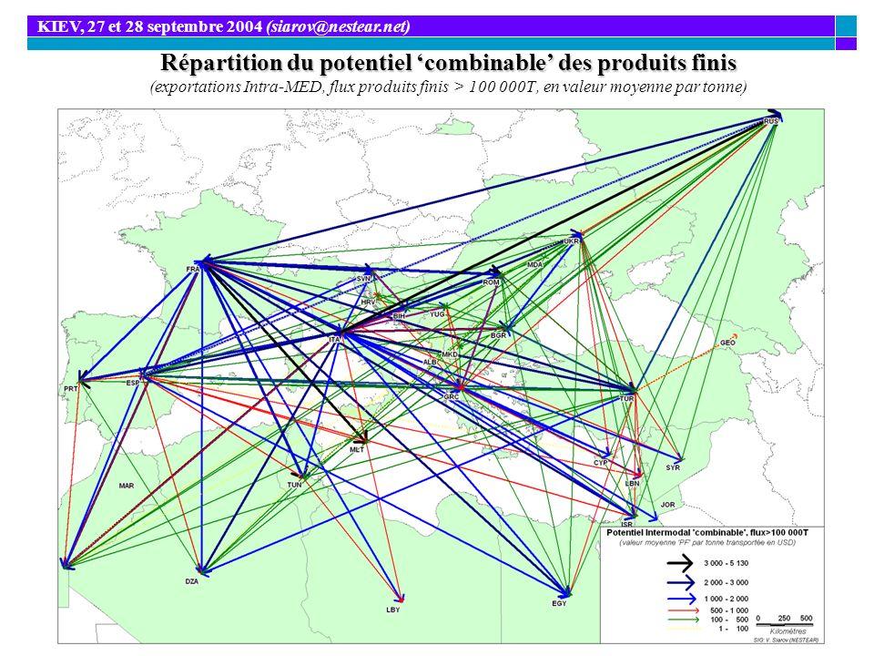 Répartition du potentiel combinable des produits finis Répartition du potentiel combinable des produits finis (exportations Intra-MED, flux produits f