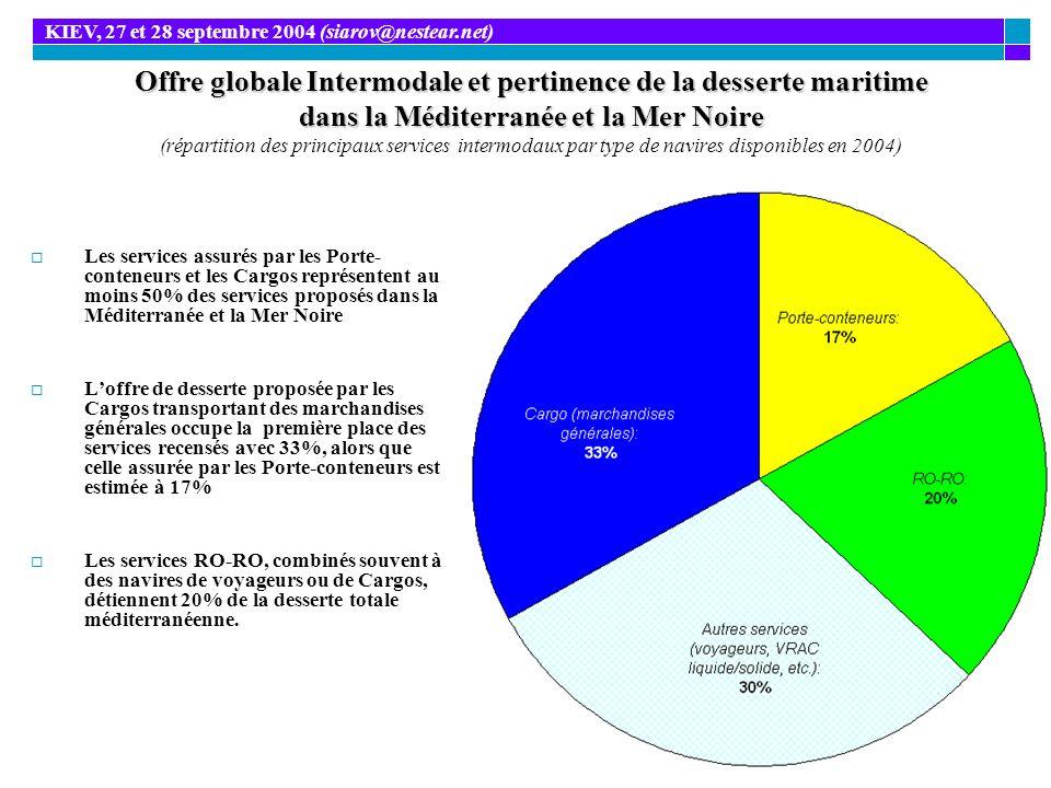 Offre globale Intermodale et pertinence de la desserte maritime dans la Méditerranée et la Mer Noire Offre globale Intermodale et pertinence de la des