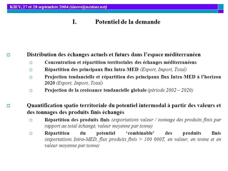 Structuration des offres de services : Cargos et Porte-conteneurs Structuration des offres de services : Cargos et Porte-conteneurs (desserte mensuelle, liens directs O/D des principaux ports intermodaux renseignés en 2004) KIEV, 27 et 28 septembre 2004 (siarov@nestear.net)