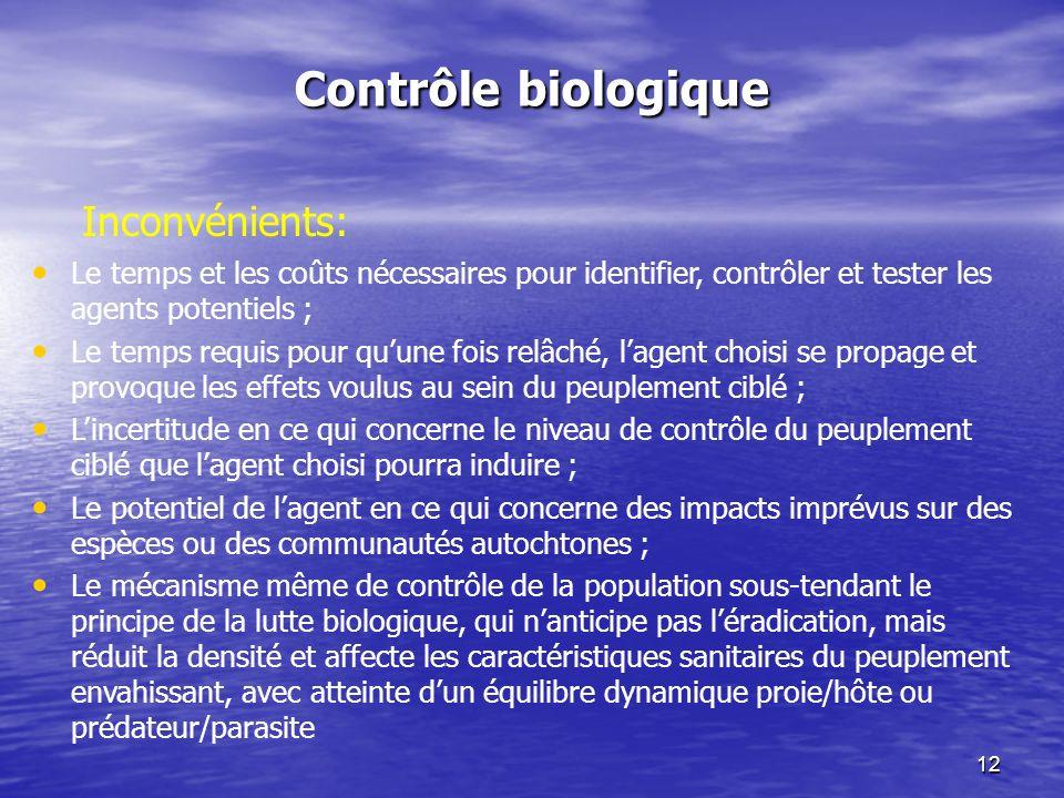 12 Contrôle biologique Le temps et les coûts nécessaires pour identifier, contrôler et tester les agents potentiels ; Le temps requis pour quune fois