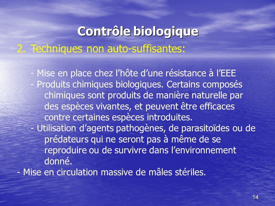 14 Contrôle biologique 2.Techniques non auto-suffisantes: - Mise en place chez lhôte dune résistance à lEEE - Produits chimiques biologiques. Certains