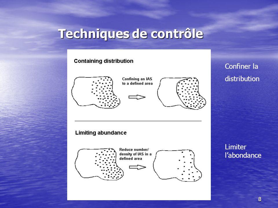 8 Techniques de contrôle Confiner la distribution Limiter labondance