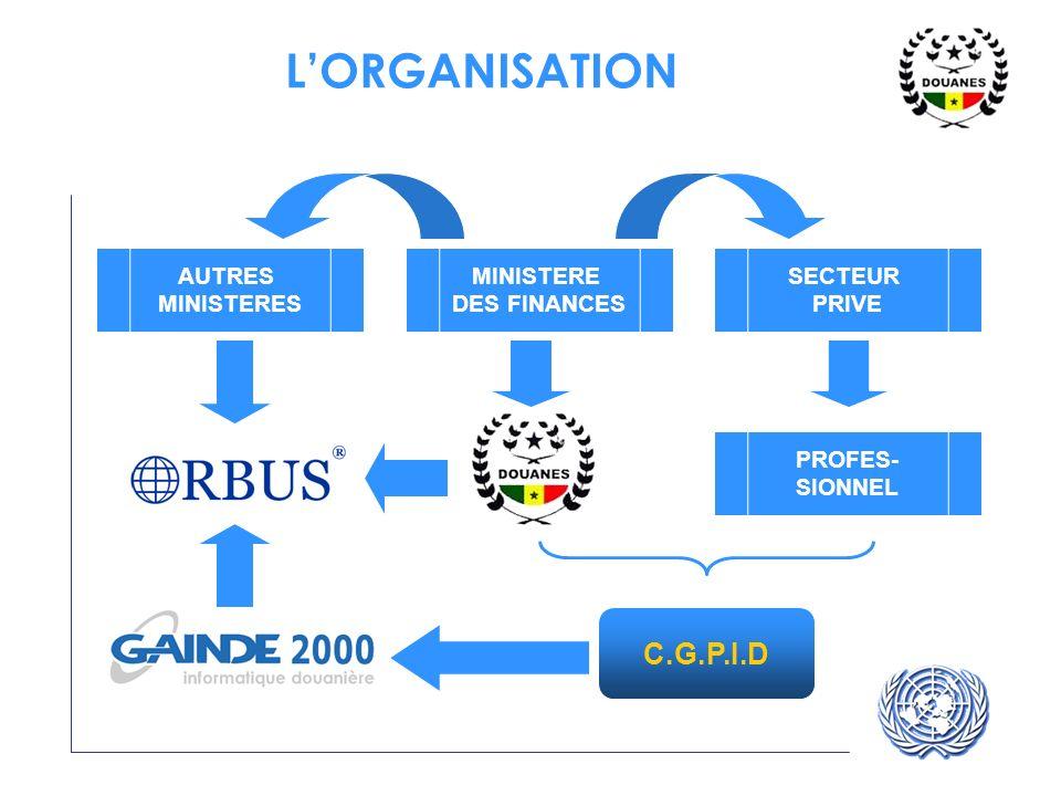 UNECE UN/CEFACT LORGANISATION MINISTERE DES FINANCES AUTRES MINISTERES SECTEUR PRIVE PROFES- SIONNEL C.G.P.I.D