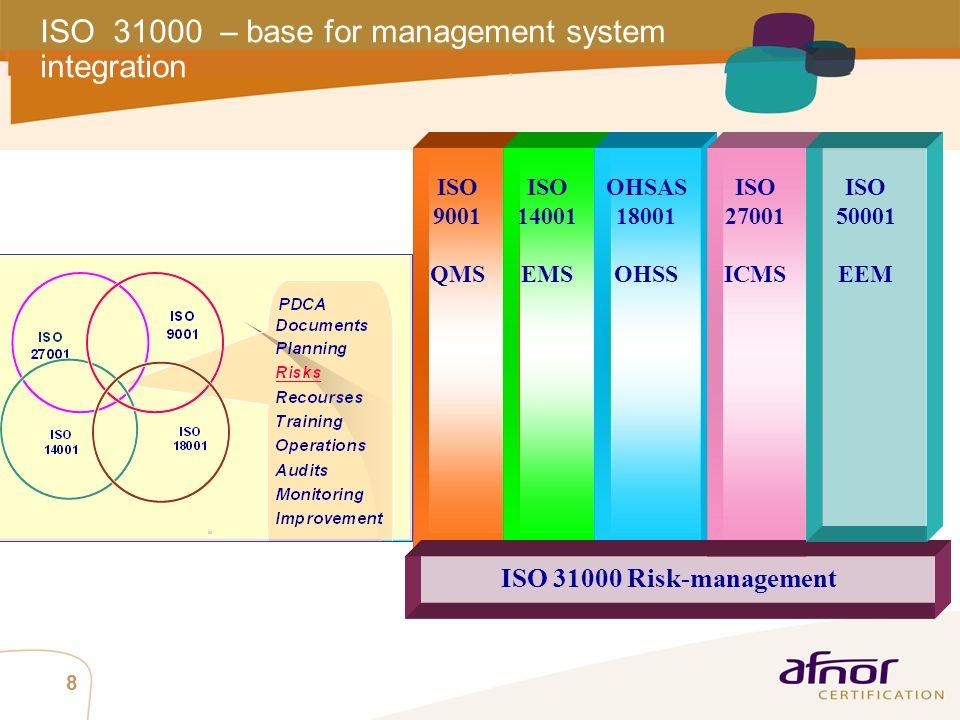 1 / Pour personnaliser les références : Affichage / En-tête et pied de page Personnaliser la zone Pied de page, Faire appliquer partout 8 ISO 31000 –