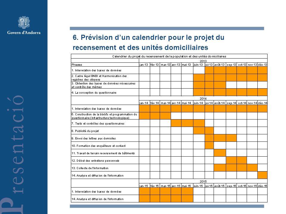 6. Prévision dun calendrier pour le projet du recensement et des unités domiciliaires