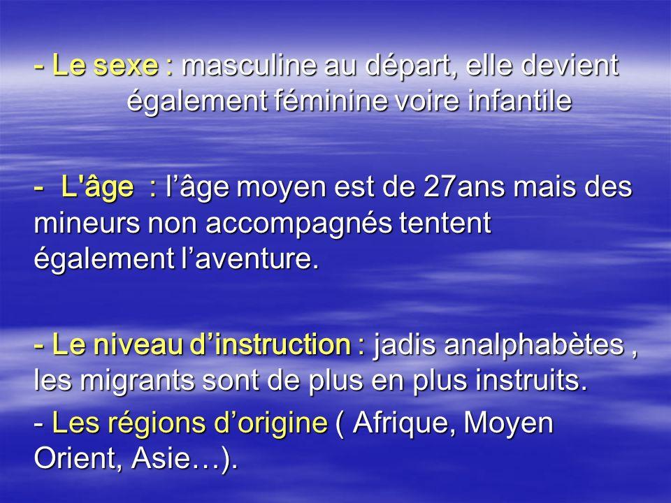 - Le sexe : masculine au départ, elle devient également féminine voire infantile - L'âge : lâge moyen est de 27ans mais des mineurs non accompagnés te